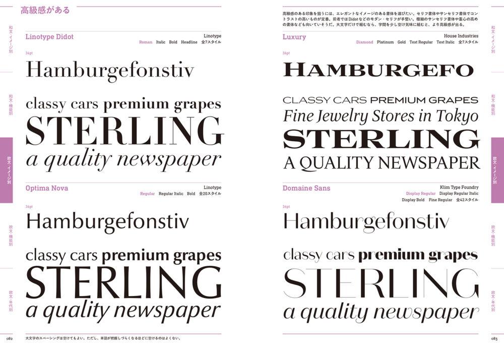 『目的で探すフォント見本帳(Typography Books)』 3